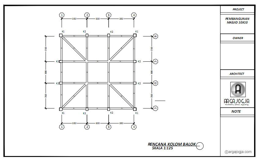 Rencana Kolom dan Balok Struktur