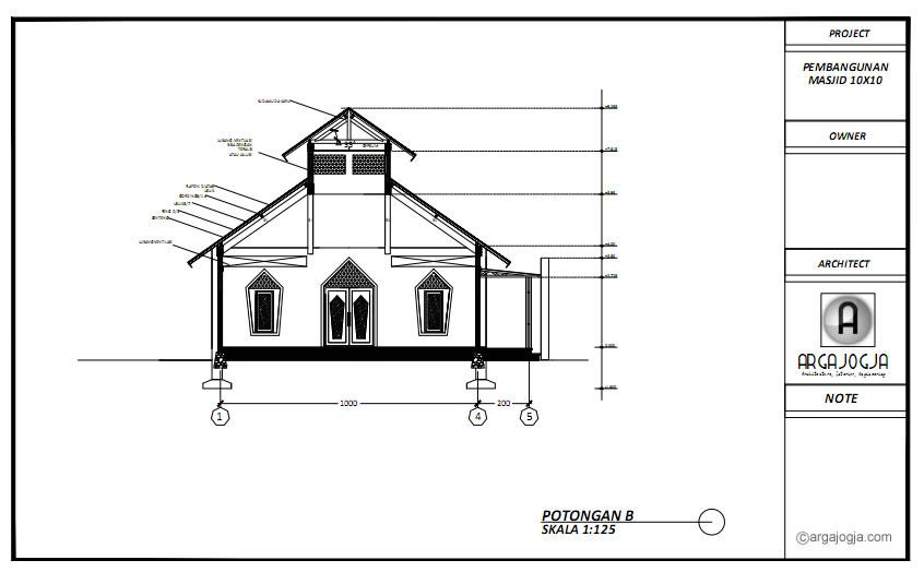 Potongan B Masjid Sederhana